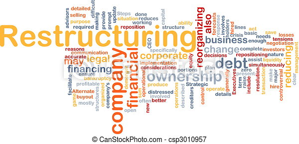 Restructuring word cloud - csp3010957
