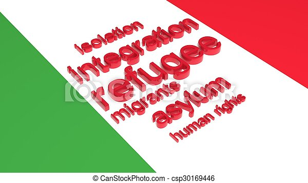 Flag of Italy with text associated with immigration.