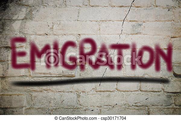 Migration Concept - csp30171704