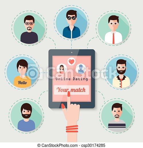 Kostenlose dating online