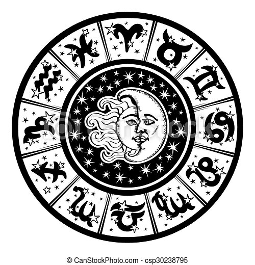 how to find moon sign and sun sign