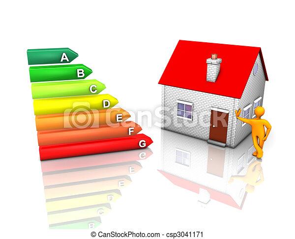 Energy 5 - csp3041171