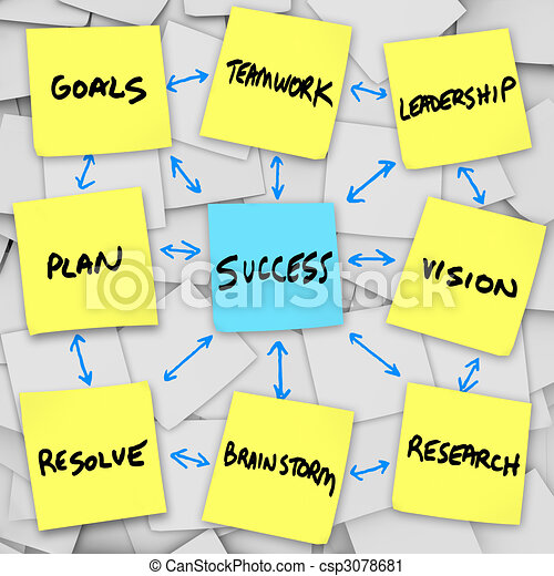 Success in an Organization - Sticky Notes - csp3078681