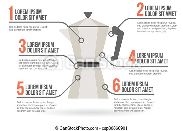 Vector Clipart of Coffee percolator infographic, vector ...