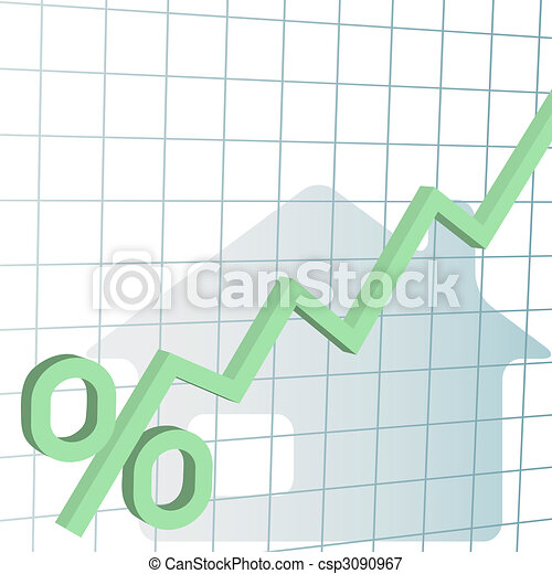 Home mortgage Interest rates higher chart - csp3090967