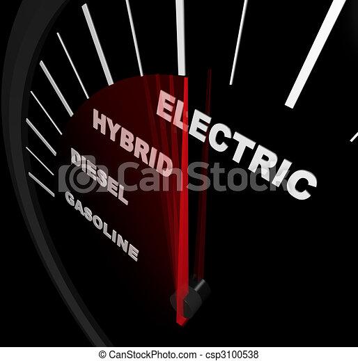 Racing Through Alternative Fuel Sources - Speedometer - csp3100538