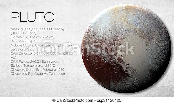 elements present on planet pluto - photo #8