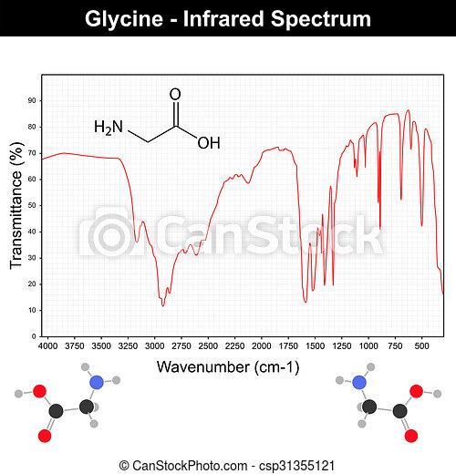 Clipart di spectra glycine infrarosso infrarosso for Glicine disegno