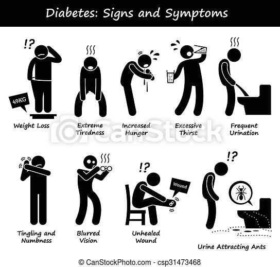 Clip Art Vector of Diabetes Signs and Symptoms - Illustrations showing ...