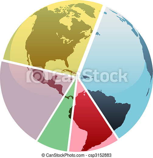 Earth Pie Chart Globe Parts Graph - csp3152883