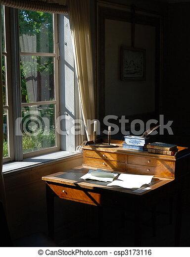 Waiting for writer - csp3173116