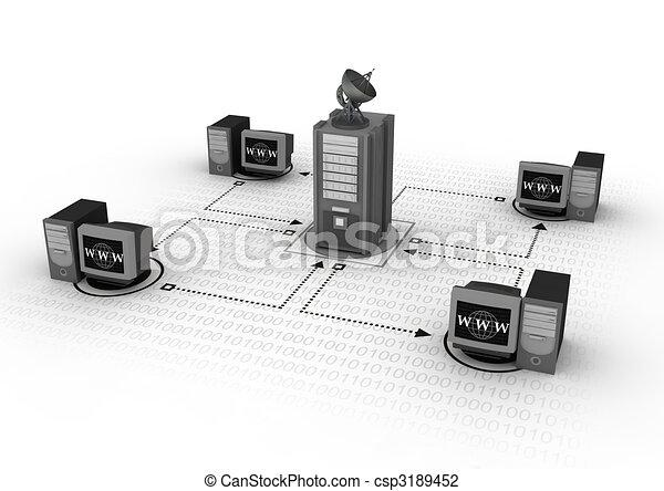 Computer Network  - csp3189452