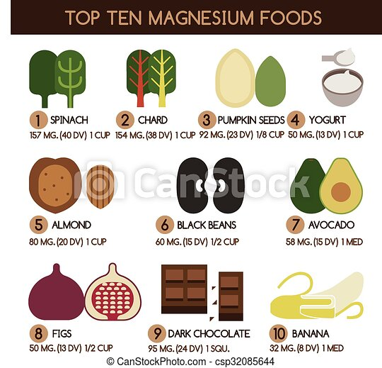 Foods with Magnesium Clip Art