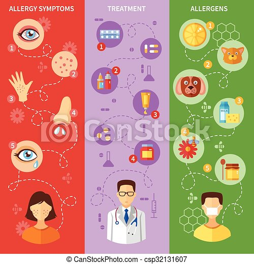 Clip Art Allergy Symptoms