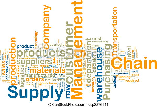 Supply chain management wordcloud - csp3276841