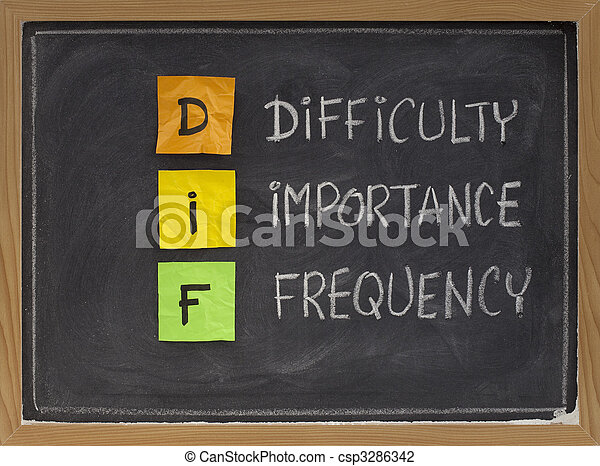 difficulty, importance, frequency - DIF analysis - csp3286342