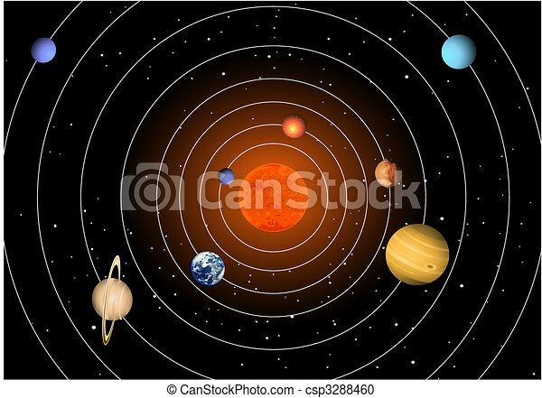 solar system - csp3288460