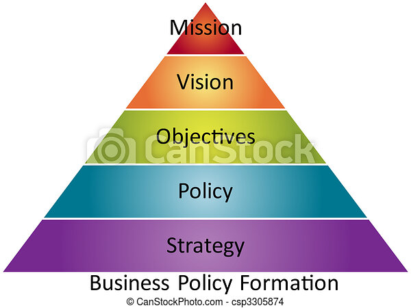 Business policy business diagram - csp3305874