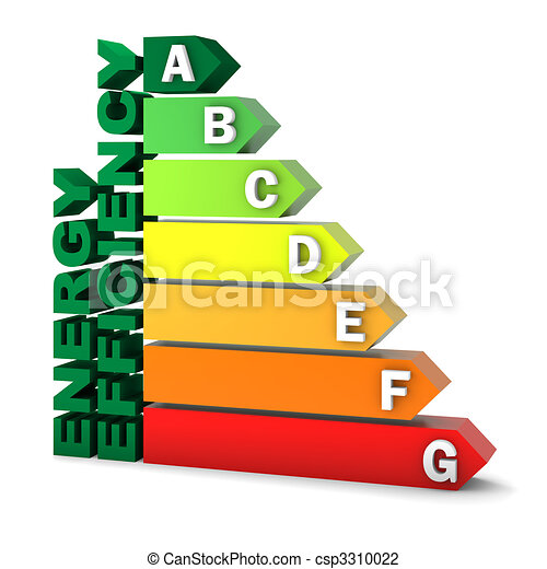 Energy Efficiency Rating Chart - csp3310022
