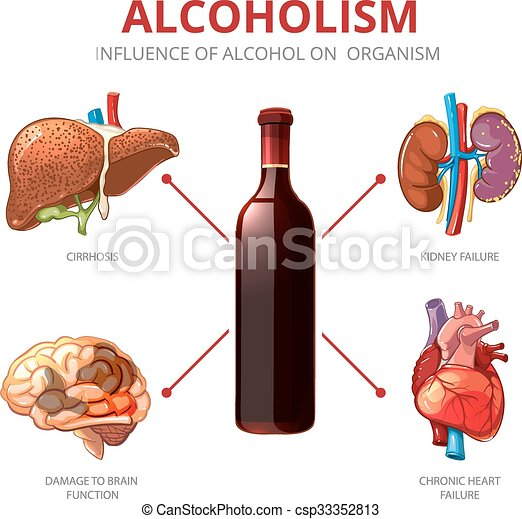 Alcohol Effects Clip Art