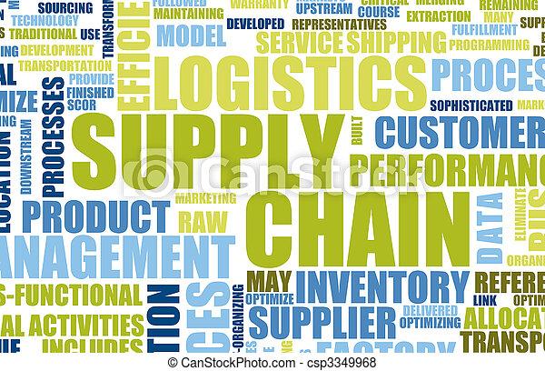 Supply Chain Management - csp3349968