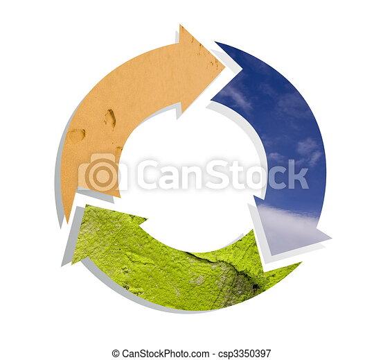 recycling symbol - csp3350397