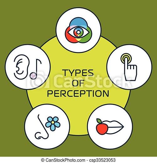 Five senses Vector Clip Art Illustrations. 104 Five senses clipart ...