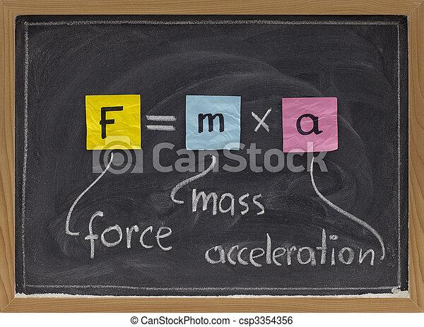 Newton second law on blackboard - csp3354356