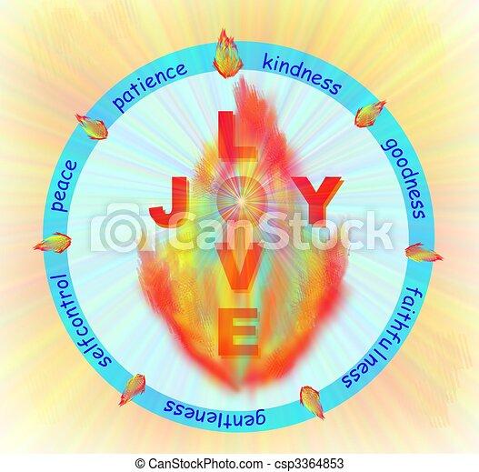 holy spirit gifts - csp3364853