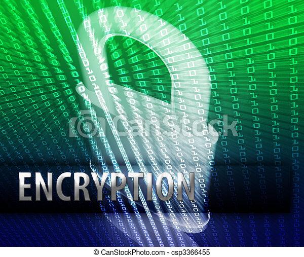 Online security - csp3366455