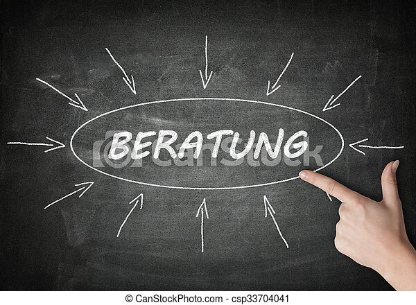Beratung - german word for consulting process information concept on blackboard with a hand pointing on it.