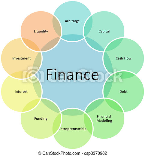 Finance components business diagram - csp3370982