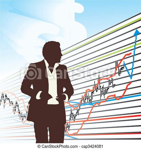 Trader to chart - csp3424081