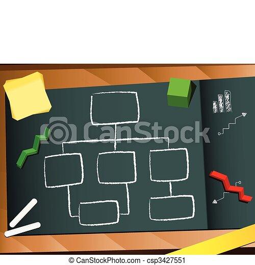 Organization chart blackboard and chalk background. - csp3427551