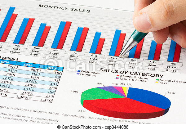 Annual sales report - csp3444088