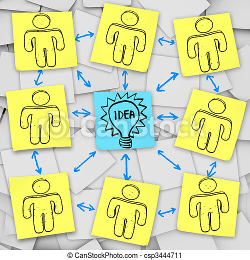 Teamwork to Think of Idea - Sticky Notes - csp3444711
