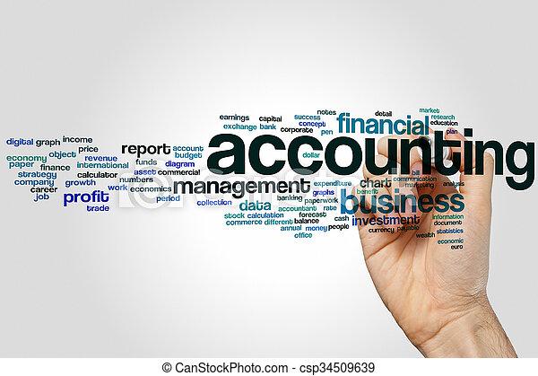 Accounting word cloud - csp34509639