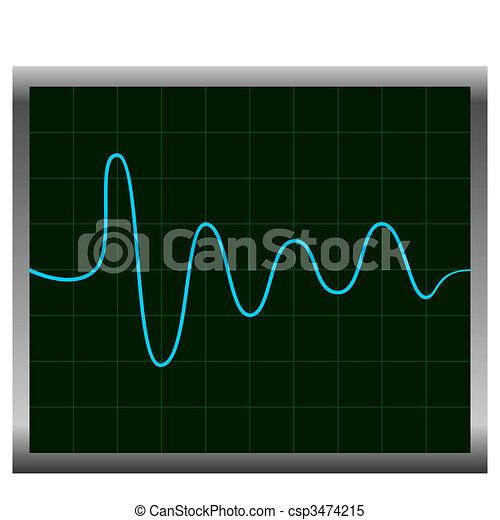 Normal ECG (electronic cardiogram) blue - csp3474215