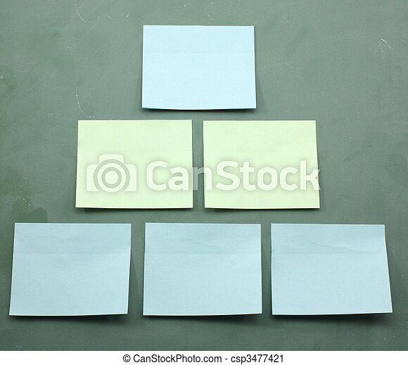 Sticky Notes Organization Chart Template - csp3477421