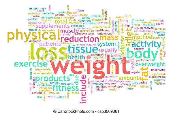 Weight Loss - csp3509361