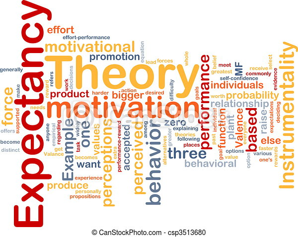 organisational behaviour motivational theory Revans bases his learning method on a theory called system beta, in that the learning process should closely approximate the scientific method.