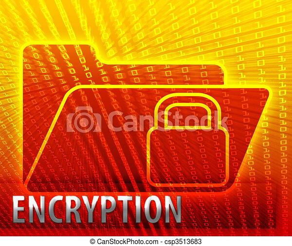 Secure encryption data folder - csp3513683