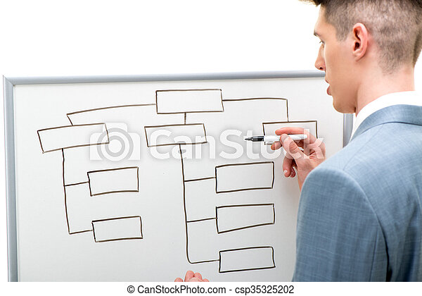 Young businessman drawing empty structure diagram for success.