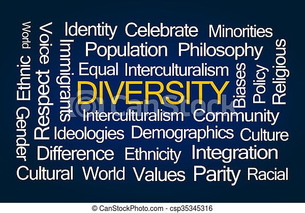 Diversity Word Cloud - csp35345316