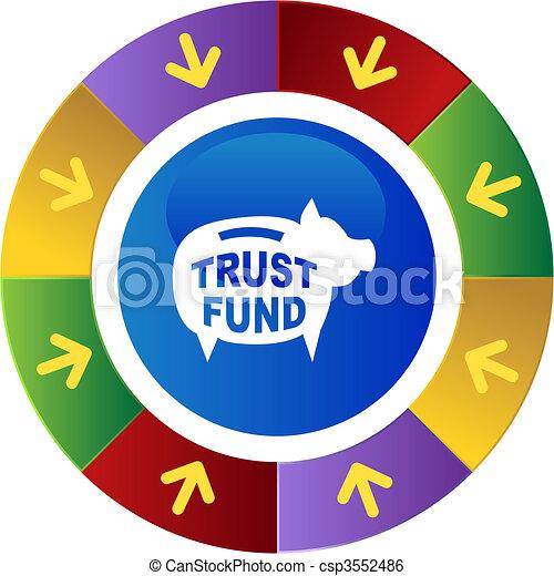 Trust Fund - csp3552486
