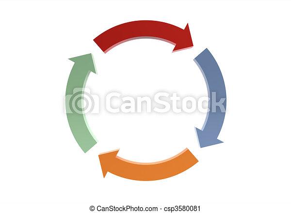 Plan do check act circle - csp3580081