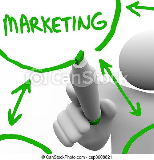 Drawing Marketing Flowchart on Board - csp3608821