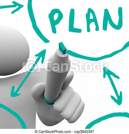 Drawing Plan Flowchart on Board - csp3642397