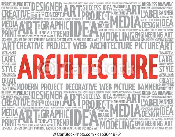 Vecteur clipart de mot architecture nuage architecture for Mot architecture