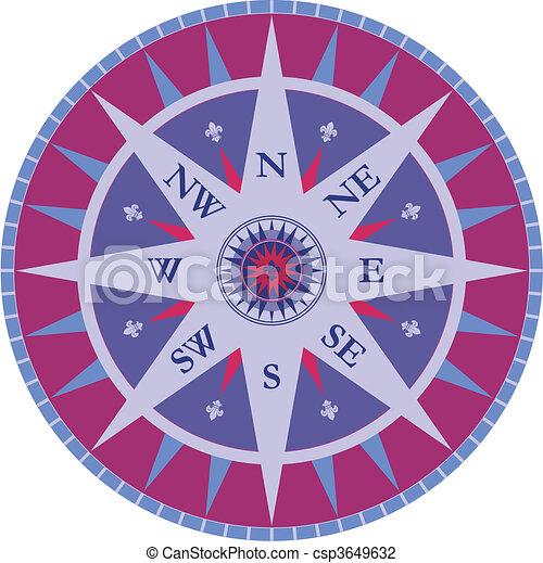 Vintage vector compass - rose wind - csp3649632